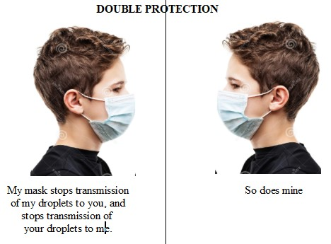 dOUBLE PROTECTION VERTICAL LINE